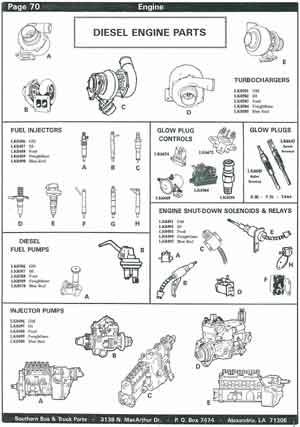 Freightliner School Bus Engine Parts